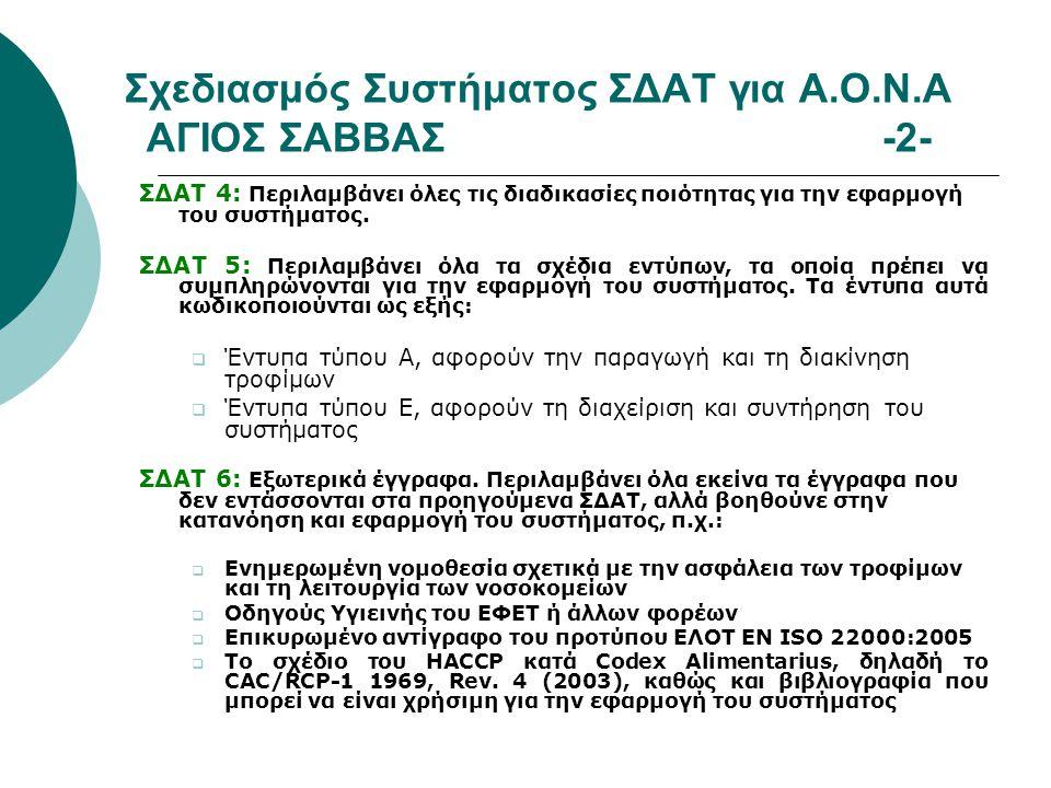 Σχεδιασμός Συστήματος ΣΔΑΤ για Α.Ο.Ν.Α ΑΓΙΟΣ ΣΑΒΒΑΣ-2- ΣΔΑΤ 4: Περιλαμβάνει όλες τις διαδικασίες ποιότητας για την εφαρμογή του συστήματος. ΣΔΑΤ 5: Πε