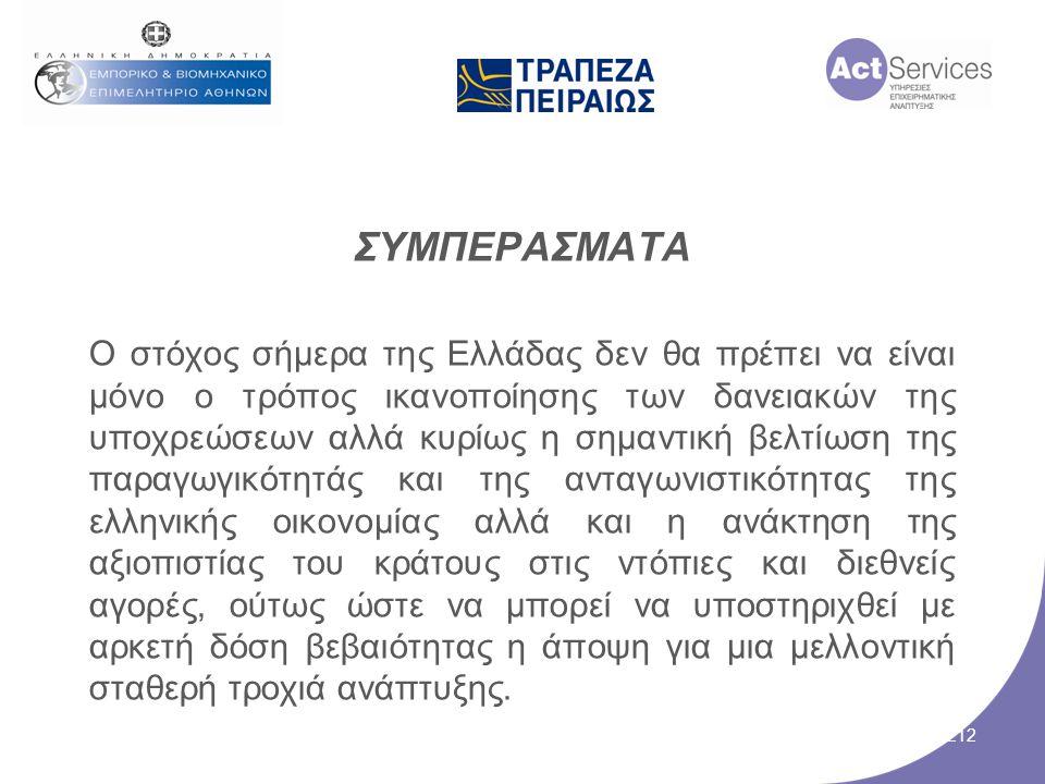 ΣΥΜΠΕΡΑΣΜΑΤΑ Ο στόχος σήμερα της Ελλάδας δεν θα πρέπει να είναι μόνο ο τρόπος ικανοποίησης των δανειακών της υποχρεώσεων αλλά κυρίως η σημαντική βελτί