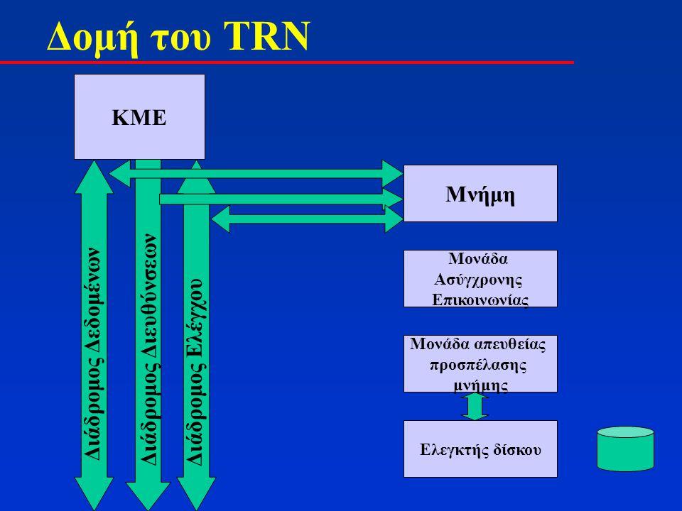 Δομή του TRN KME Μνήμη Μονάδα Ασύγχρονης Επικοινωνίας Μονάδα απευθείας προσπέλασης μνήμης Ελεγκτής δίσκου Διάδρομος Δεδομένων Διάδρομος Διευθύνσεων Δι