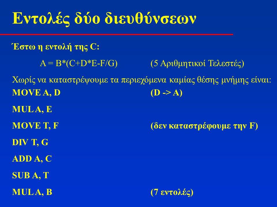 Εντολές δύο διευθύνσεων Έστω η εντολή της C: A = B*(C+D*E-F/G)(5 Αριθμητικοί Τελεστές) Χωρίς να καταστρέψουμε τα περιεχόμενα καμίας θέσης μνήμης είναι