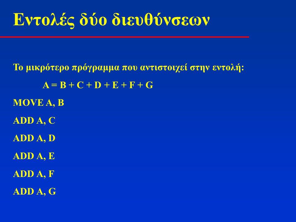 Εντολές δύο διευθύνσεων Το μικρότερο πρόγραμμα που αντιστοιχεί στην εντολή: Α = Β + C + D + E + F + G ΜΟVE A, B ADD A, C ADD A, D ADD A, E ADD A, F AD