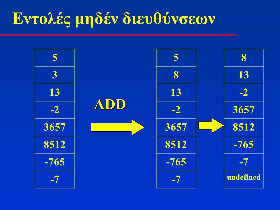 Εντολές μηδέν διευθύνσεων 5 3 13 -2 3657 8512 -765 -7 ADD 8 1313 -2 3657 8512 -765 -7 undefined 5 8 13 -2 3657 8512 -765 -7