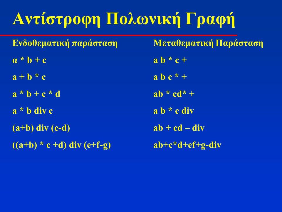 Αντίστροφη Πολωνική Γραφή Ενδοθεματική παράστασηΜεταθεματική Παράσταση α * b + ca b * c + a + b * ca b c * + a * b + c * dab * cd* + a * b div ca b *