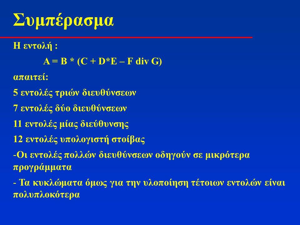 Συμπέρασμα Η εντολή : Α = Β * (C + D*E – F div G) απαιτεί: 5 εντολές τριών διευθύνσεων 7 εντολές δύο διευθύνσεων 11 εντολές μίας διεύθυνσης 12 εντολές