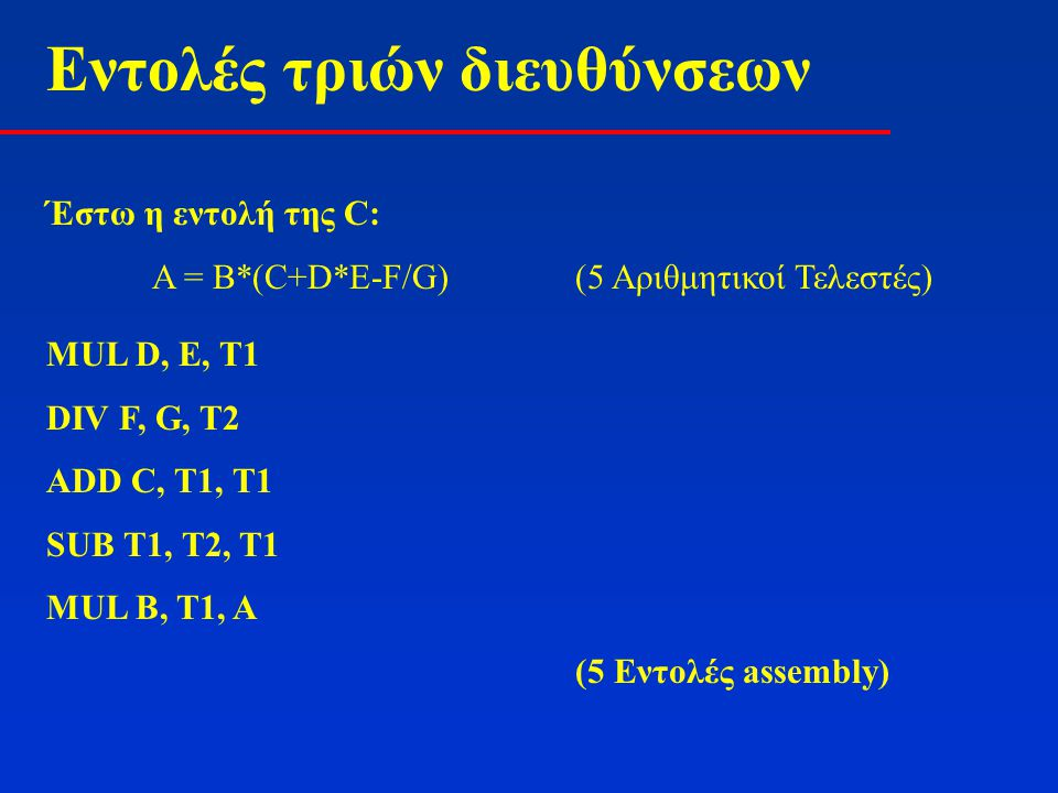Εντολές τριών διευθύνσεων Το μικρότερο πρόγραμμα που αντιστοιχεί στην εντολή: Α = Β + C + D + E + F + G ADD B,C,A ADD A,D,A ADD A,E,A ADD A,F,A ADD A,G,A Μειονέκτημα: Πολλά bits για την αποθήκευση των εντολών Πλεονέκτημα: Μικρά σχετικά προγράμματα (λίγες εντολές) Όλες οι εντολές πλήν της πρώτης χρειάζονται δύο μόνο διαφορετικές διευθύνσεις: Άσκοπη κατανάλωση μνήμης