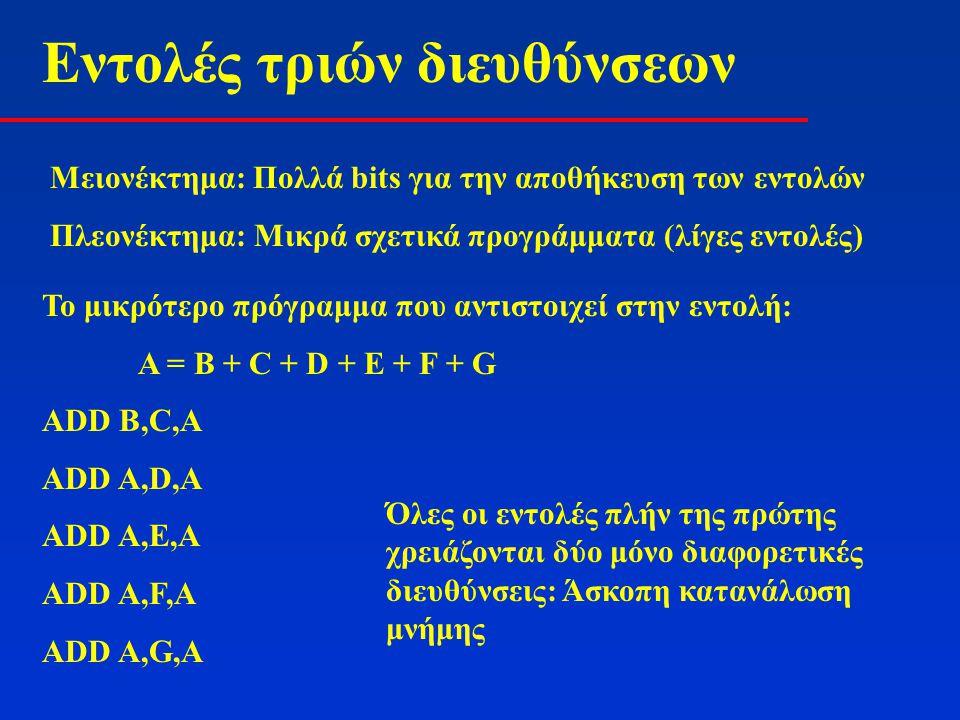 Εντολές τριών διευθύνσεων Το μικρότερο πρόγραμμα που αντιστοιχεί στην εντολή: Α = Β + C + D + E + F + G ADD B,C,A ADD A,D,A ADD A,E,A ADD A,F,A ADD A,
