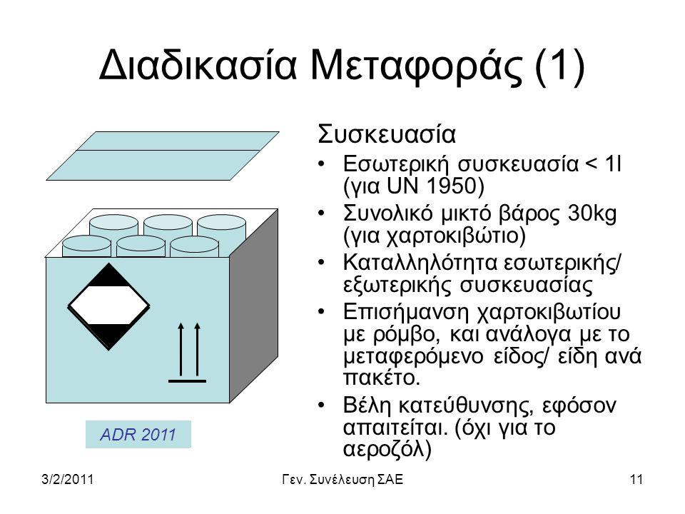 3/2/2011Γεν. Συνέλευση ΣΑΕ11 Διαδικασία Μεταφοράς (1) Συσκευασία •Εσωτερική συσκευασία < 1l (για UN 1950) •Συνολικό μικτό βάρος 30kg (για χαρτοκιβώτιο