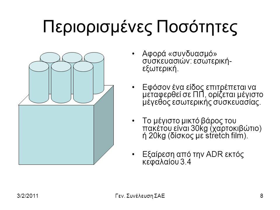 3/2/2011Γεν. Συνέλευση ΣΑΕ8 Περιορισμένες Ποσότητες •Αφορά «συνδυασμό» συσκευασιών: εσωτερική- εξωτερική. •Εφόσον ένα είδος επιτρέπεται να μεταφερθεί