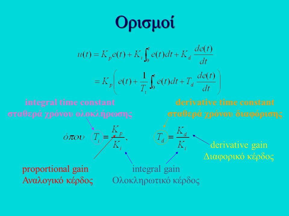 Ορισμοί proportional gain Αναλογικό κέρδος integral gain Ολοκληρωτικό κέρδος derivative gain Διαφορικό κέρδος derivative time constant σταθερά χρόνου