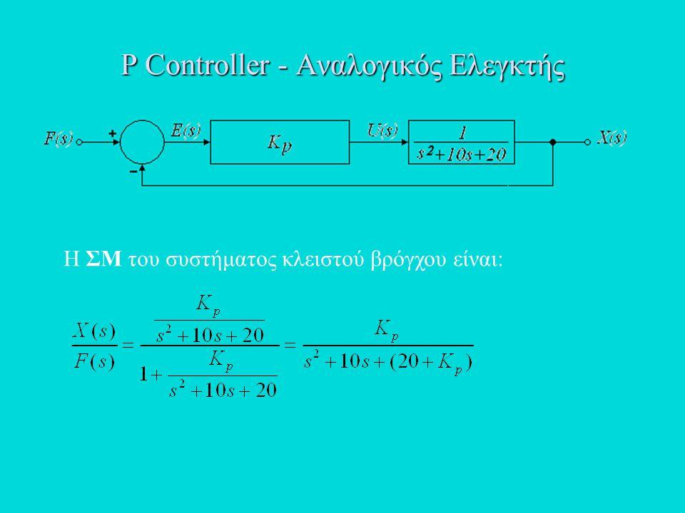 P Controller - Αναλογικός Ελεγκτής Η ΣΜ του συστήματος κλειστού βρόγχου είναι: