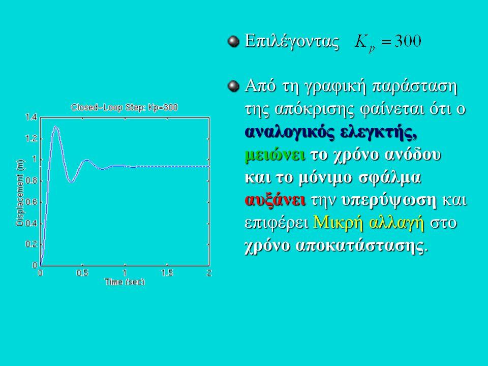 Επιλέγοντας Από τη γραφική παράσταση της απόκρισης φαίνεται ότι ο αναλογικός ελεγκτής, μειώνει το χρόνο ανόδου και το μόνιμο σφάλμα αυξάνει την υπερύψ