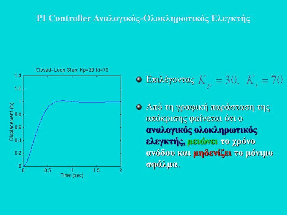 Επιλέγοντας Από τη γραφική παράσταση της απόκρισης φαίνεται ότι ο αναλογικός ολοκληρωτικός ελεγκτής, μειώνει το χρόνο ανόδου και μηδενίζει το μόνιμο σ