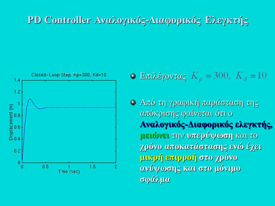 PD Controller Αναλογικός-Διαφορικός Ελεγκτής Επιλέγοντας Από τη γραφική παράσταση της απόκρισης φαίνεται ότι ο Αναλογικός-Διαφορικός ελεγκτής, μειώνει