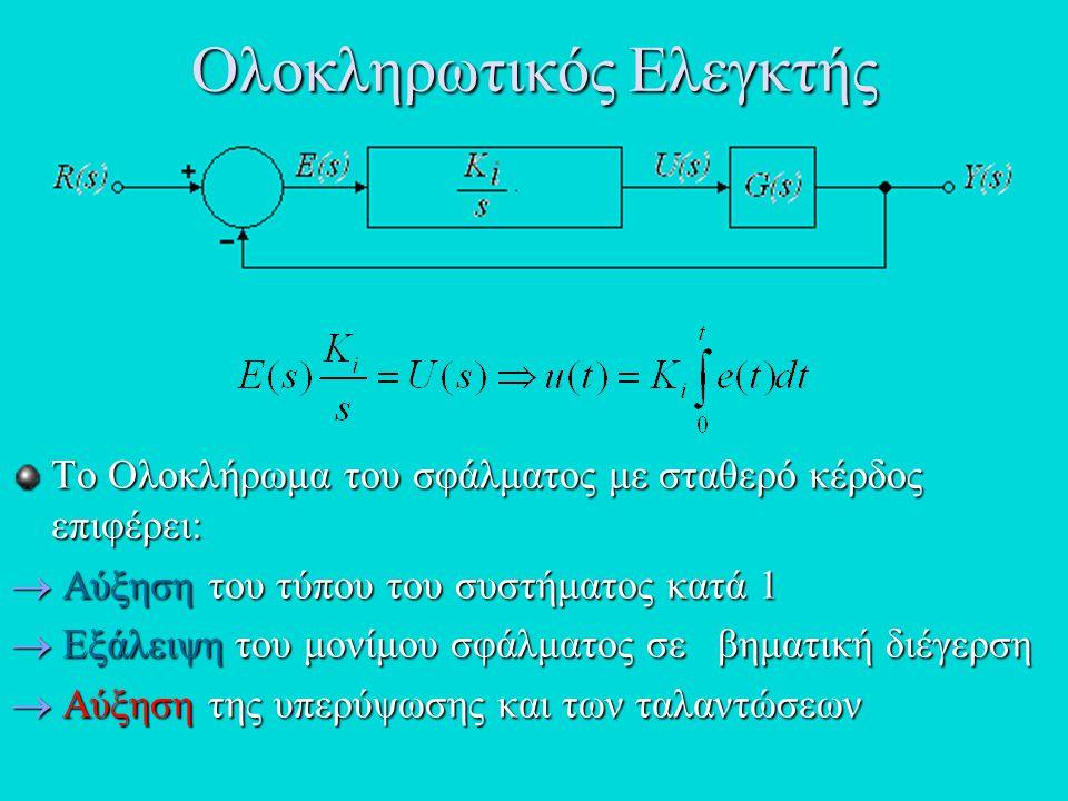 Ολοκληρωτικός Ελεγκτής Το Ολοκλήρωμα του σφάλματος με σταθερό κέρδος επιφέρει:  Αύξηση του τύπου του συστήματος κατά 1  Εξάλειψη του μονίμου σφάλματ