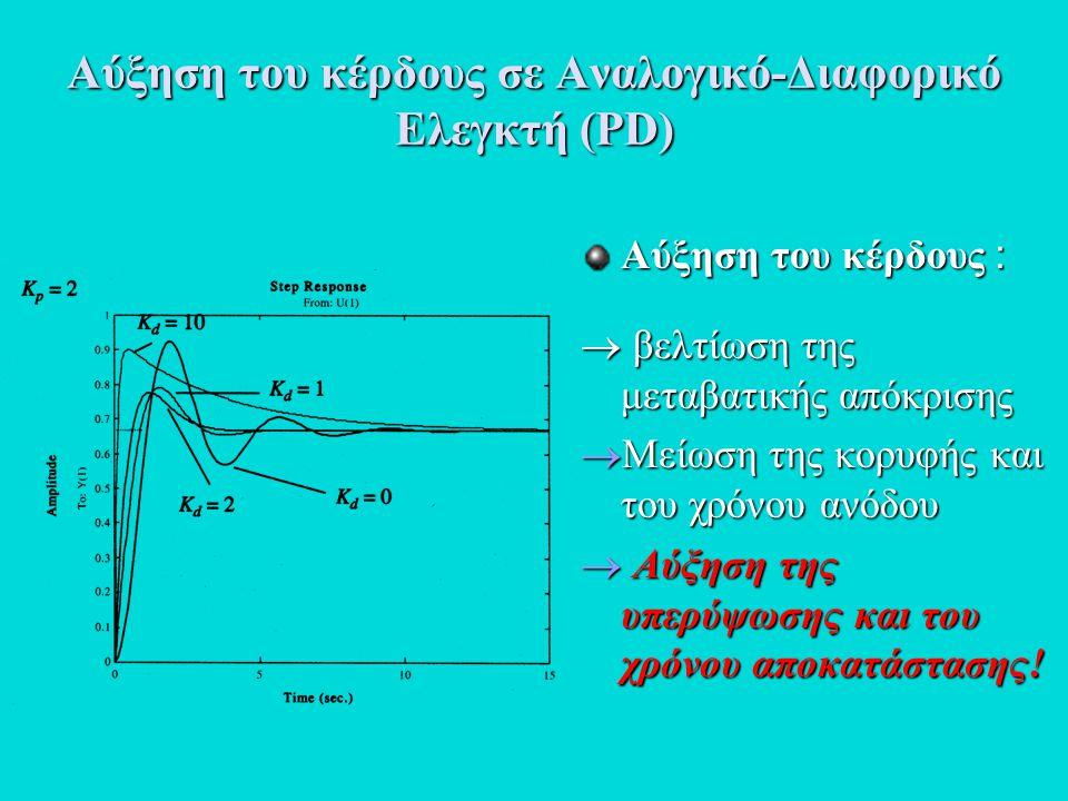 Αύξηση του κέρδους σε Αναλογικό-Διαφορικό Ελεγκτή (PD) Αύξηση του κέρδους :  βελτίωση της μεταβατικής απόκρισης  Μείωση της κορυφής και του χρόνου α