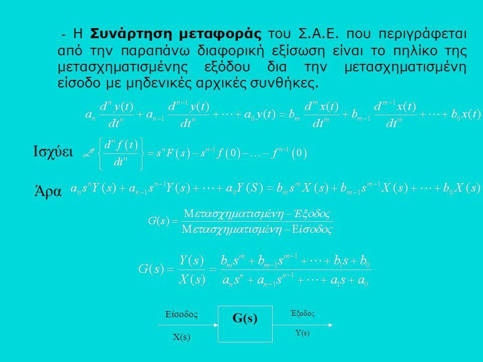 - Η Συνάρτηση μεταφοράς του Σ.Α.Ε. που περιγράφεται από την παραπάνω διαφορική εξίσωση είναι το πηλίκο της μετασχηματισμένης εξόδου δια την μετασχηματ