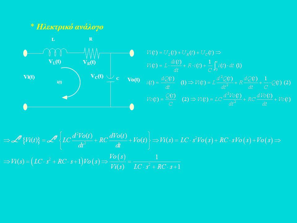 * Ηλεκτρικό ανάλογο Vi(t) Vo(t) V C (t) V L (t) V R (t) R L C i(t)