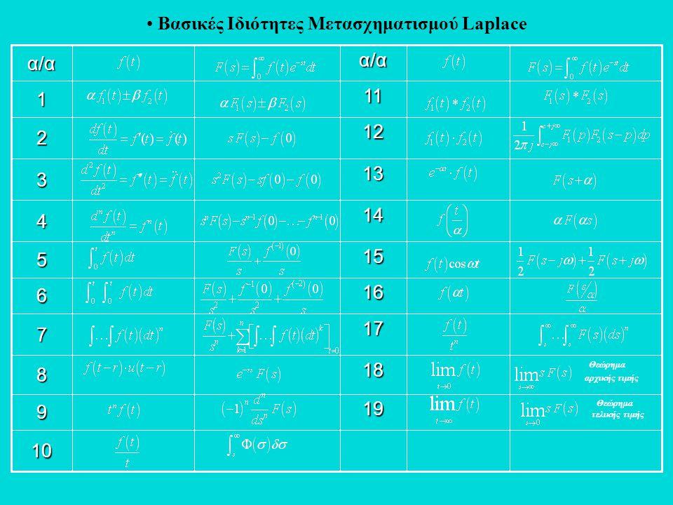 • Βασικές Ιδιότητες Μετασχηματισμού Laplace