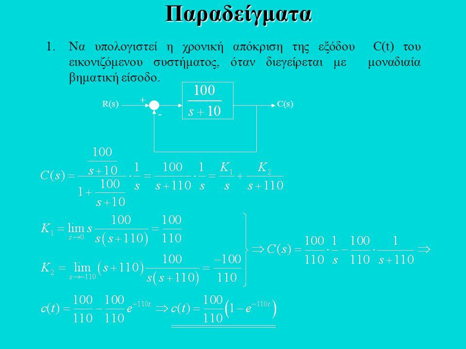 Παραδείγματα 1.Να υπολογιστεί η χρονική απόκριση της εξόδου C(t) του εικονιζόμενου συστήματος, όταν διεγείρεται με μοναδιαία βηματική είσοδο. R(s) C(s