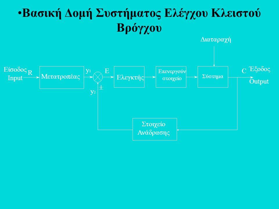 • •Βασική Δομή Συστήματος Ελέγχου Κλειστού Βρόγχου Μετατροπέας Έξοδος Output Είσοδος Input Ελεγκτής Επενεργούν στοιχείο Σύστημα Διαταραχή Στοιχείο Ανά