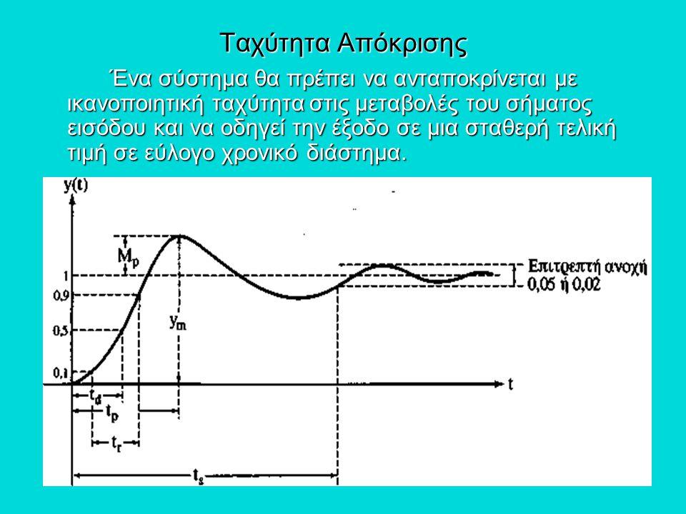 Ταχύτητα Απόκρισης Ένα σύστημα θα πρέπει να ανταποκρίνεται με ικανοποιητική ταχύτητα στις μεταβολές του σήματος εισόδου και να οδηγεί την έξοδο σε μια