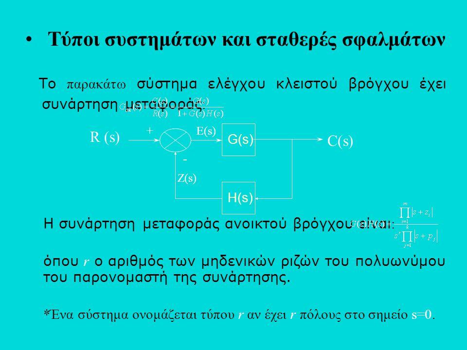 • Τύποι συστημάτων και σταθερές σφαλμάτων Το παρακάτω σύστημα ελέγχου κλειστού βρόγχου έχει συνάρτηση μεταφοράς : G(s) R (s) C(s) H(s) E(s)+ - Z(s) Η