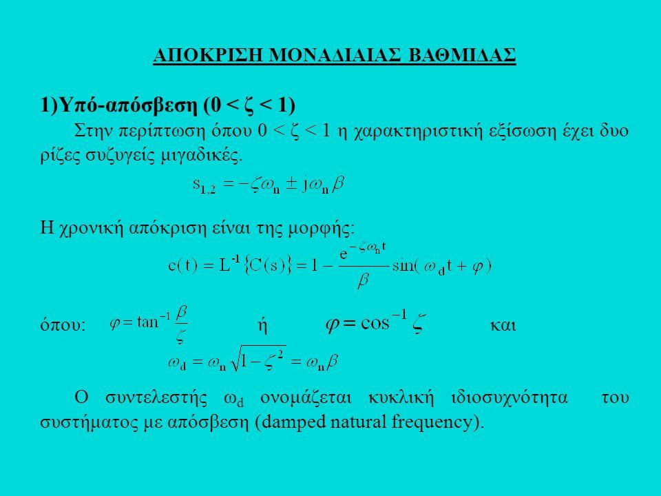 ΑΠΟΚΡΙΣΗ ΜΟΝΑΔΙΑΙΑΣ ΒΑΘΜΙΔΑΣ 1)Υπό-απόσβεση (0 < ζ < 1) Στην περίπτωση όπου 0 < ζ < 1 η χαρακτηριστική εξίσωση έχει δυο ρίζες συζυγείς μιγαδικές. Η χρ