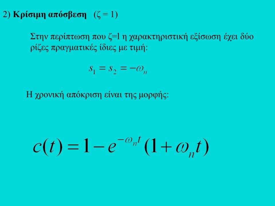 Η χρονική απόκριση είναι της μορφής: 2) Κρίσιμη απόσβεση (ζ = 1) Στην περίπτωση που ζ=l η χαρακτηριστική εξίσωση έχει δύο ρίζες πραγματικές ίδιες με τ