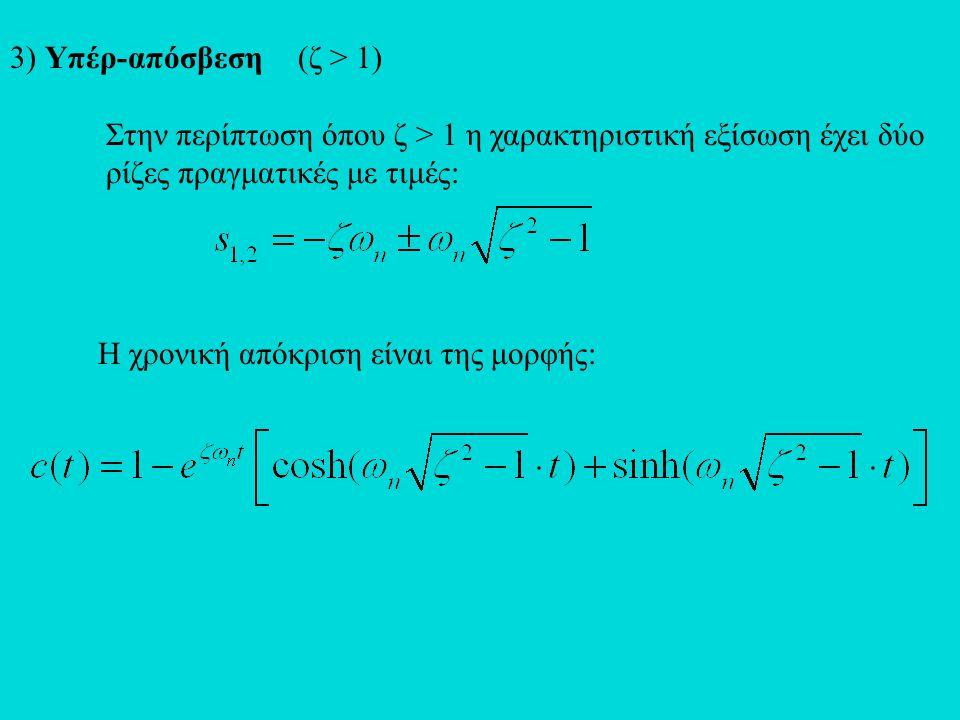 Η χρονική απόκριση είναι της μορφής: 3) Υπέρ-απόσβεση (ζ > 1) Στην περίπτωση όπου ζ > 1 η χαρακτηριστική εξίσωση έχει δύο ρίζες πραγματικές με τιμές: