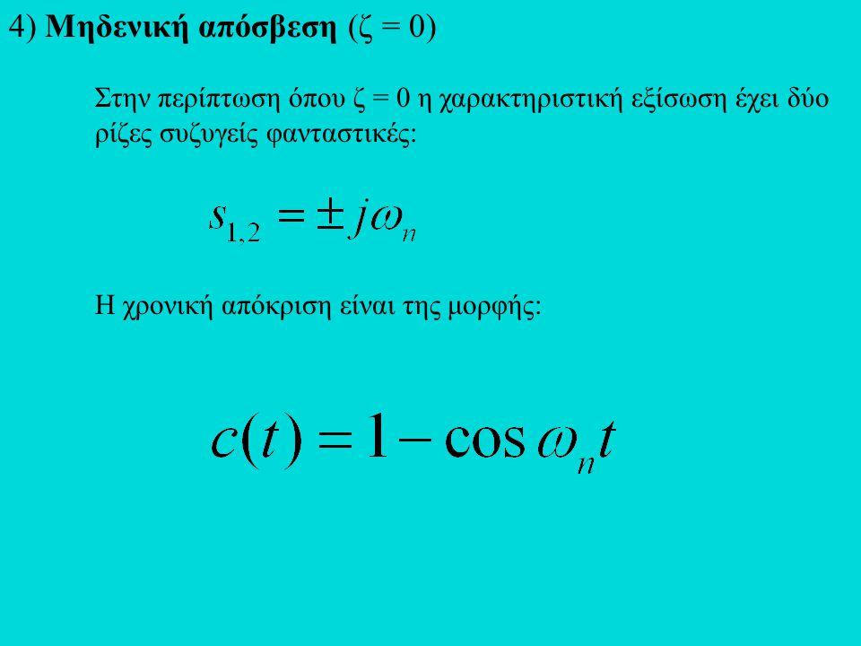 4) Μηδενική απόσβεση (ζ = 0) Στην περίπτωση όπου ζ = 0 η χαρακτηριστική εξίσωση έχει δύο ρίζες συζυγείς φανταστικές: Η χρονική απόκριση είναι της μορφ