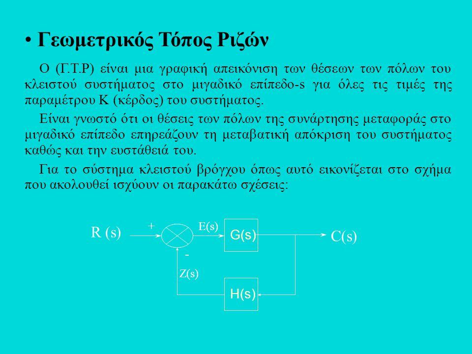 • Γεωμετρικός Τόπος Ριζών Ο (Γ.Τ.Ρ) είναι μια γραφική απεικόνιση των θέσεων των πόλων του κλειστού συστήματος στο μιγαδικό επίπεδο-s για όλες τις τιμέ