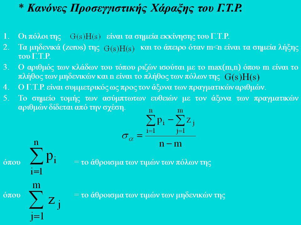 * Κανόνες Προσεγγιστικής Χάραξης του Γ.Τ.Ρ. 1.Οι πόλοι της είναι τα σημεία εκκίνησης του Γ.Τ.Ρ. 2.Τα μηδενικά (zeros) της και το άπειρο όταν m<n είναι
