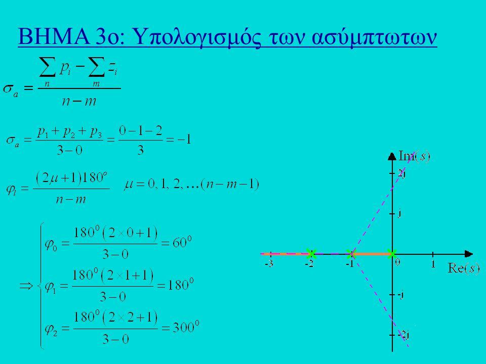 ΒΗΜΑ 3o: Υπολογισμός των ασύμπτωτων