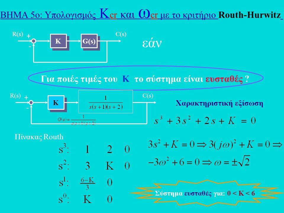 + K K G(s) - C(s)R(s) Για ποιές τιμές του K το σύστημα είναι ευσταθές ? εάν + K K G(s) - C(s)R(s) + K K - C(s)R(s) Χαρακτηριστική εξίσωση Πίνακας Rout