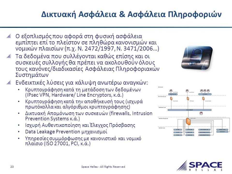 20 Space Hellas - All Rights Reserved Δικτυακή Ασφάλεια & Ασφάλεια Πληροφοριών Ο εξοπλισμός που αφορά στη φυσική ασφάλεια εμπίπτει επί το πλείστον σε