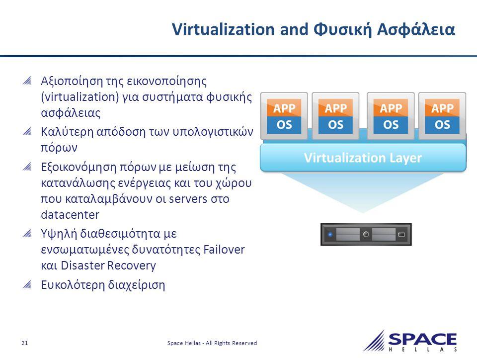 21 Space Hellas - All Rights Reserved Virtualization and Φυσική Ασφάλεια Αξιοποίηση της εικονοποίησης (virtualization) για συστήματα φυσικής ασφάλειας