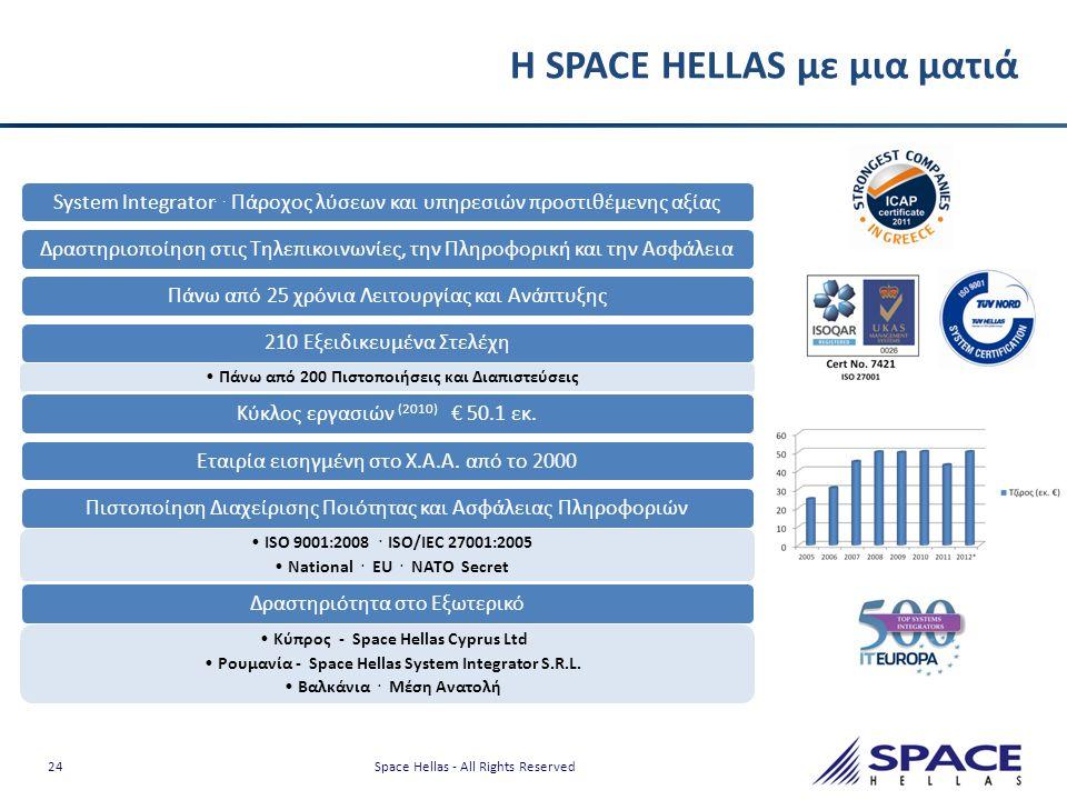 24 Space Hellas - All Rights Reserved Η SPACE HELLAS με μια ματιά System Integrator.. Πάροχος λύσεων και υπηρεσιών προστιθέμενης αξίαςΔραστηριοποίηση