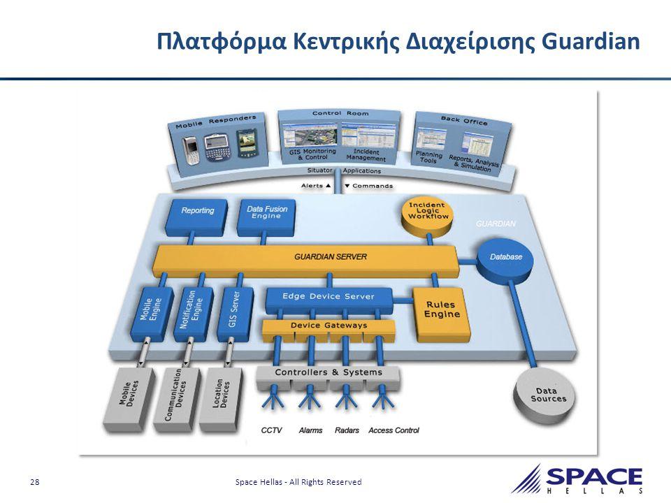 28 Space Hellas - All Rights Reserved Πλατφόρμα Κεντρικής Διαχείρισης Guardian