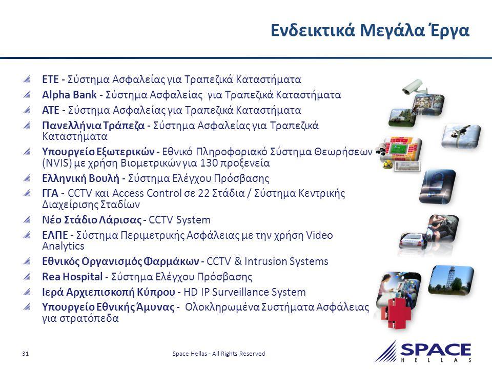 31 Space Hellas - All Rights Reserved Ενδεικτικά Μεγάλα Έργα ΕΤΕ - Σύστημα Ασφαλείας για Τραπεζικά Καταστήματα Alpha Bank - Σύστημα Ασφαλείας για Τραπεζικά Καταστήματα ΑΤΕ - Σύστημα Ασφαλείας για Τραπεζικά Καταστήματα Πανελλήνια Τράπεζα - Σύστημα Ασφαλείας για Τραπεζικά Καταστήματα Υπουργείο Εξωτερικών - Εθνικό Πληροφοριακό Σύστημα Θεωρήσεων (NVIS) με χρήση Βιομετρικών για 130 προξενεία Ελληνική Βουλή - Σύστημα Ελέγχου Πρόσβασης ΓΓΑ - CCTV και Access Control σε 22 Στάδια / Σύστημα Κεντρικής Διαχείρισης Σταδίων Νέο Στάδιο Λάρισας - CCTV System ΕΛΠΕ - Σύστημα Περιμετρικής Ασφάλειας με την χρήση Video Analytics Εθνικός Οργανισμός Φαρμάκων - CCTV & Intrusion Systems Rea Hospital - Σύστημα Ελέγχου Πρόσβασης Ιερά Αρχιεπισκοπή Κύπρου - HD IP Surveillance System Υπουργείο Εθνικής Άμυνας - Ολοκληρωμένα Συστήματα Ασφάλειας για στρατόπεδα