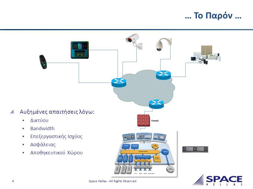 4 Space Hellas - All Rights Reserved … Το Παρόν … Αυξημένες απαιτήσεις λόγω: • Δικτύου • Bandwidth • Επεξεργαστικής Ισχύος • Ασφάλειας • Αποθηκευτικού