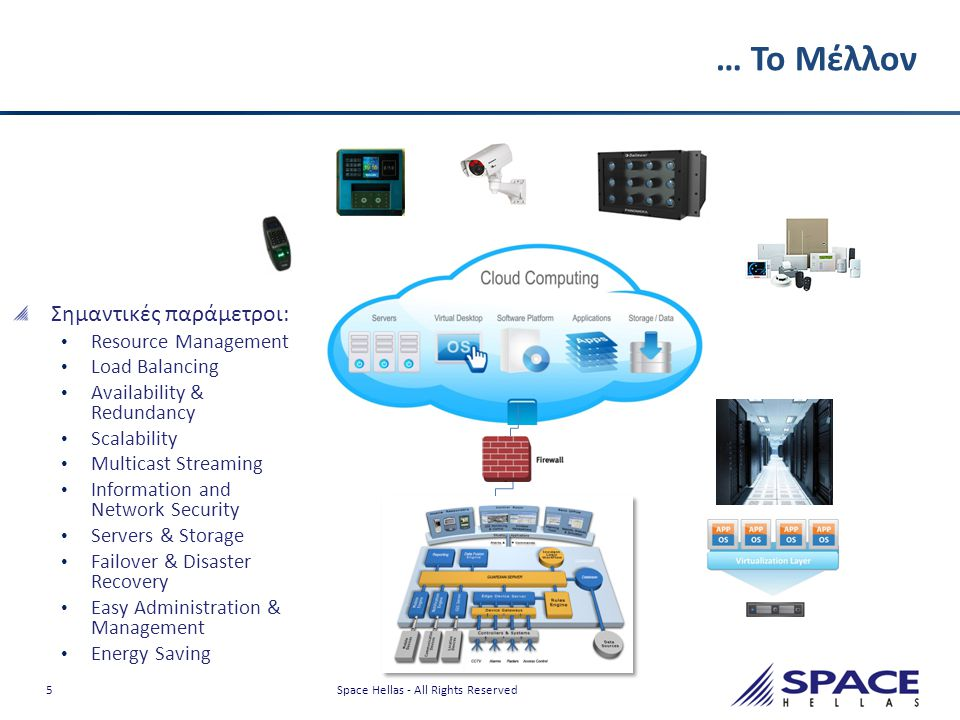5 Space Hellas - All Rights Reserved … Το Μέλλον Σημαντικές παράμετροι: • Resource Management • Load Balancing • Availability & Redundancy • Scalability • Multicast Streaming • Information and Network Security • Servers & Storage • Failover & Disaster Recovery • Easy Administration & Management • Energy Saving