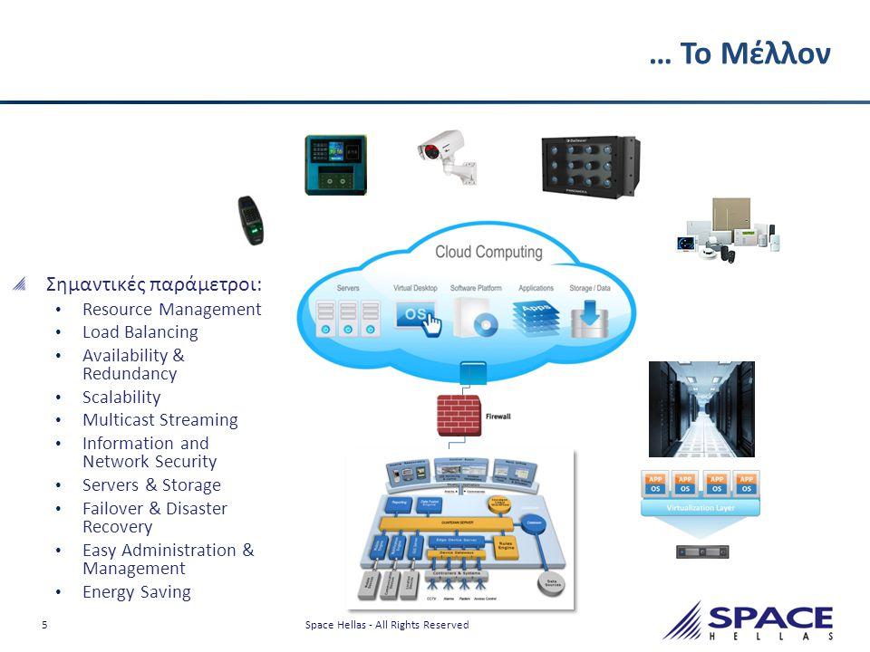 5 Space Hellas - All Rights Reserved … Το Μέλλον Σημαντικές παράμετροι: • Resource Management • Load Balancing • Availability & Redundancy • Scalabili