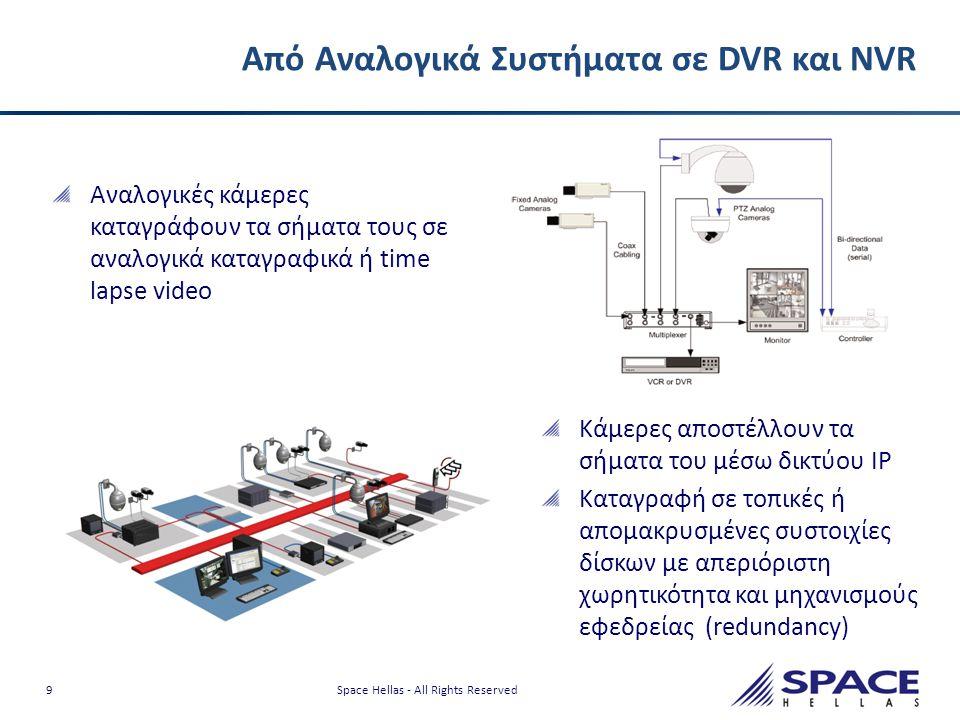 9 Space Hellas - All Rights Reserved Από Αναλογικά Συστήματα σε DVR και NVR Αναλογικές κάμερες καταγράφουν τα σήματα τους σε αναλογικά καταγραφικά ή t