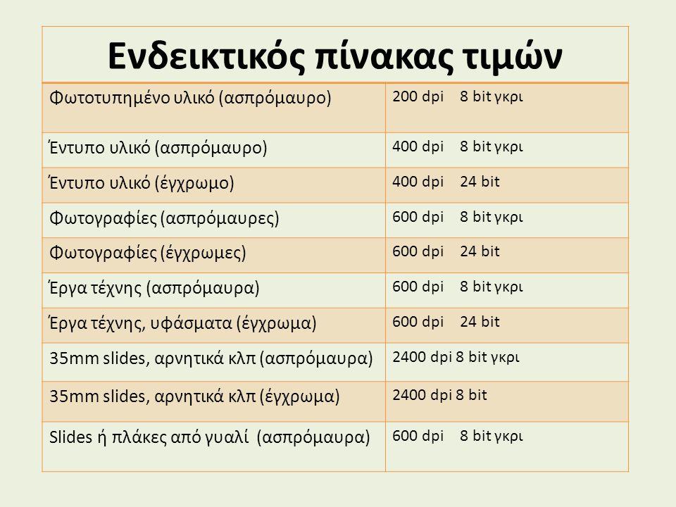 Ενδεικτικός πίνακας τιμών Φωτοτυπημένο υλικό (ασπρόμαυρο) 200 dpi 8 bit γκρι Έντυπο υλικό (ασπρόμαυρο) 400 dpi 8 bit γκρι Έντυπο υλικό (έγχρωμο) 400 d