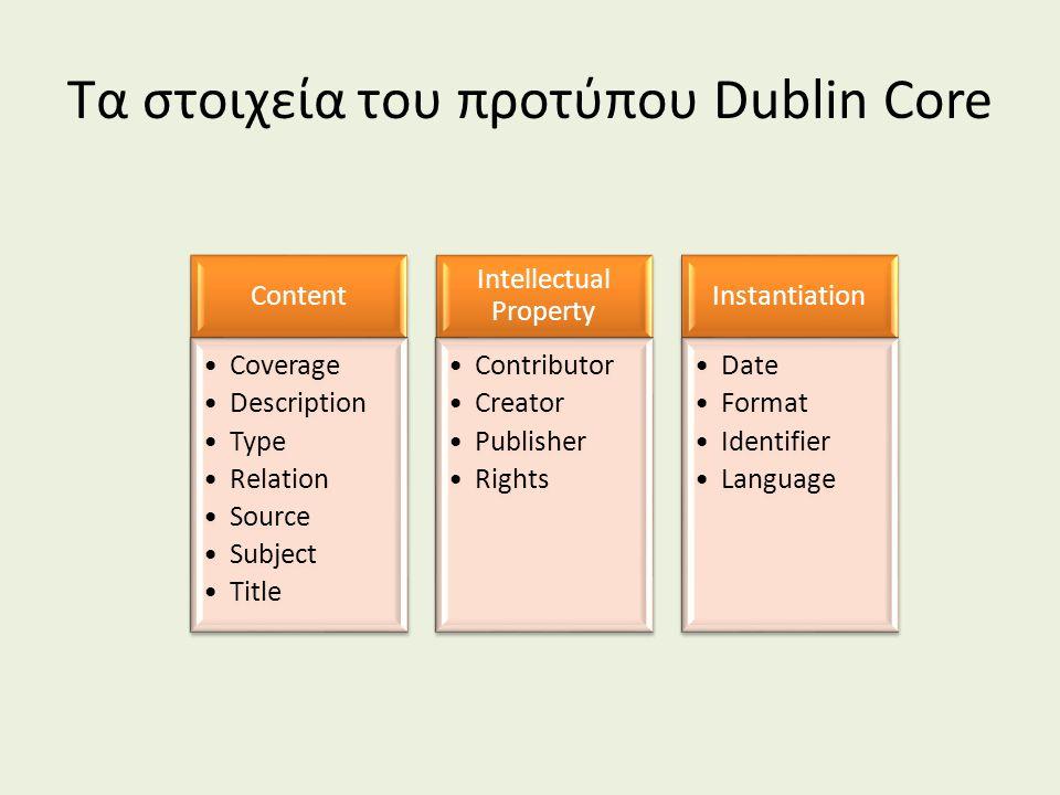 Τα στοιχεία του προτύπου Dublin Core Content •Coverage •Description •Type •Relation •Source •Subject •Title Intellectual Property •Contributor •Creato