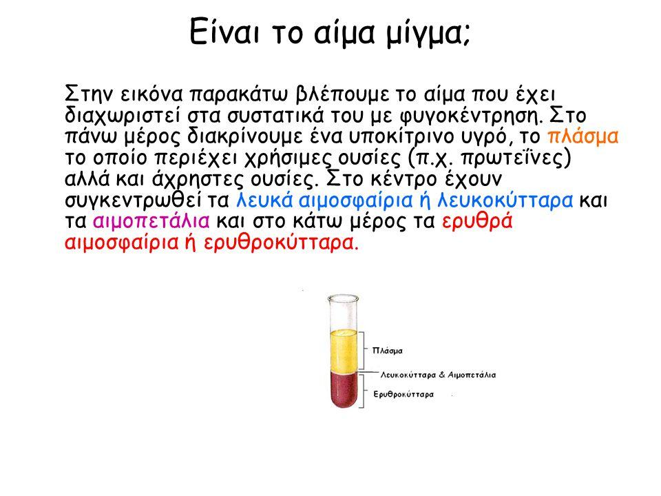 Είναι το αίμα μίγμα; Στην εικόνα παρακάτω βλέπουμε το αίμα που έχει διαχωριστεί στα συστατικά του με φυγοκέντρηση. Στο πάνω μέρος διακρίνουμε ένα υποκ