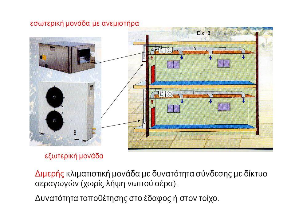 Διμερής κλιματιστική μονάδα με δυνατότητα σύνδεσης με δίκτυο αεραγωγών (χωρίς λήψη νωπού αέρα). Δυνατότητα τοποθέτησης στο έδαφος ή στον τοίχο. εσωτερ