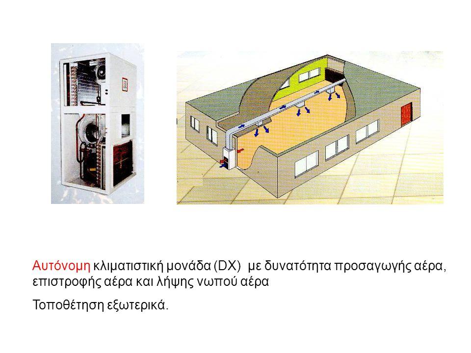 Αυτόνομη κλιματιστική μονάδα (DX) με δυνατότητα προσαγωγής αέρα, επιστροφής αέρα και λήψης νωπού αέρα Τοποθέτηση εξωτερικά.