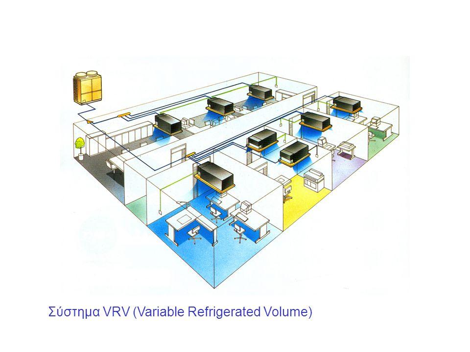 Σύστημα VRV (Variable Refrigerated Volume)