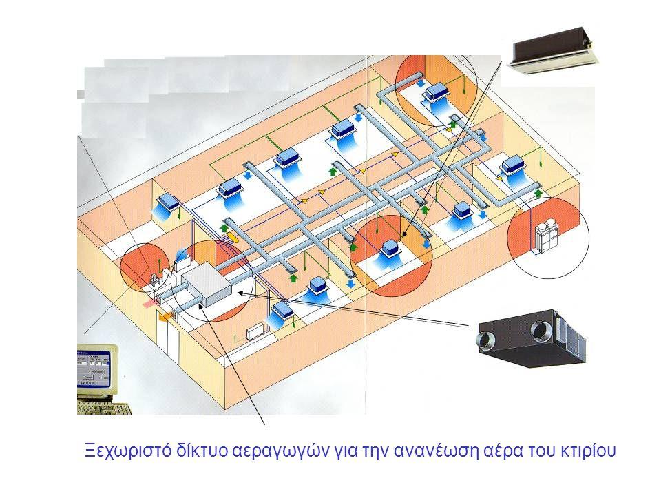 Ξεχωριστό δίκτυο αεραγωγών για την ανανέωση αέρα του κτιρίου